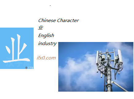 ye4-industry-Chinese-HSK-3.png