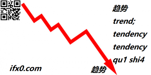 qu1-shi4-trend-tendency-in-Chinese-HSK-5.png